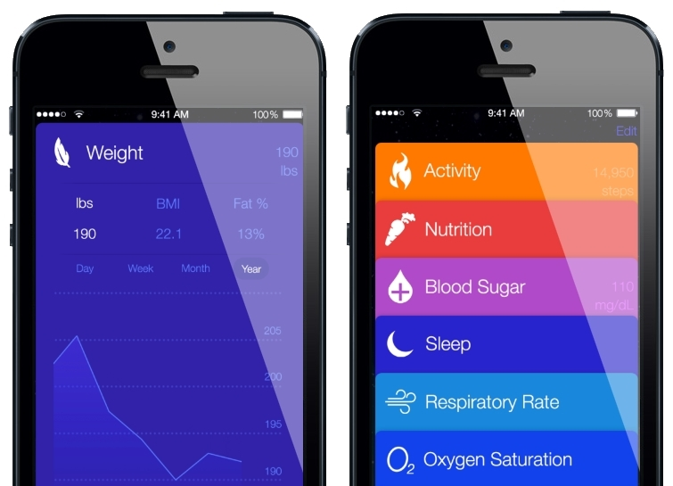 Apple to Launch mHealth App with iOS 8