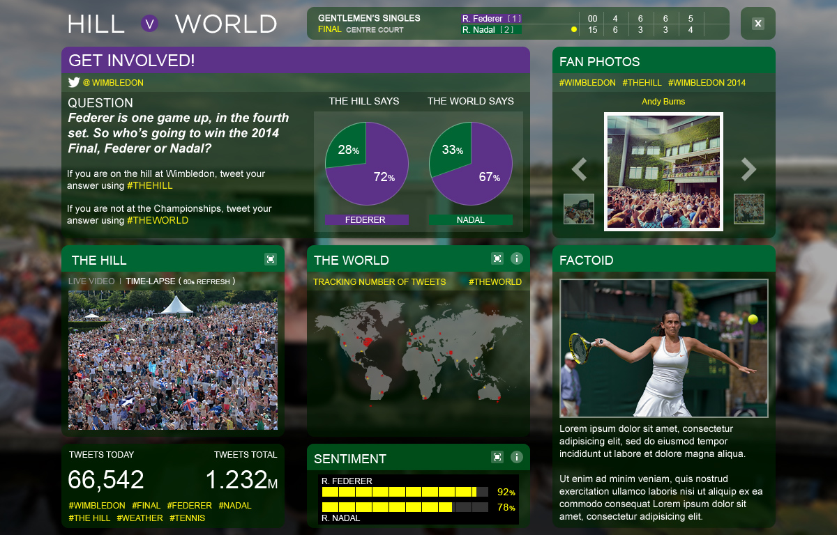 IBM Serves Up A High-Powered Mobile Experience for Wimbledon
