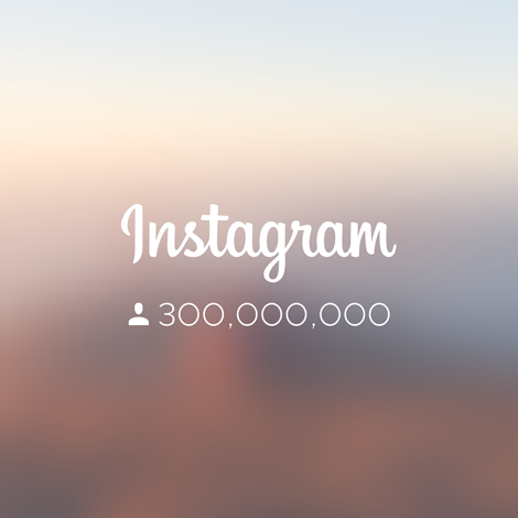 Instagram Hits 300m Users