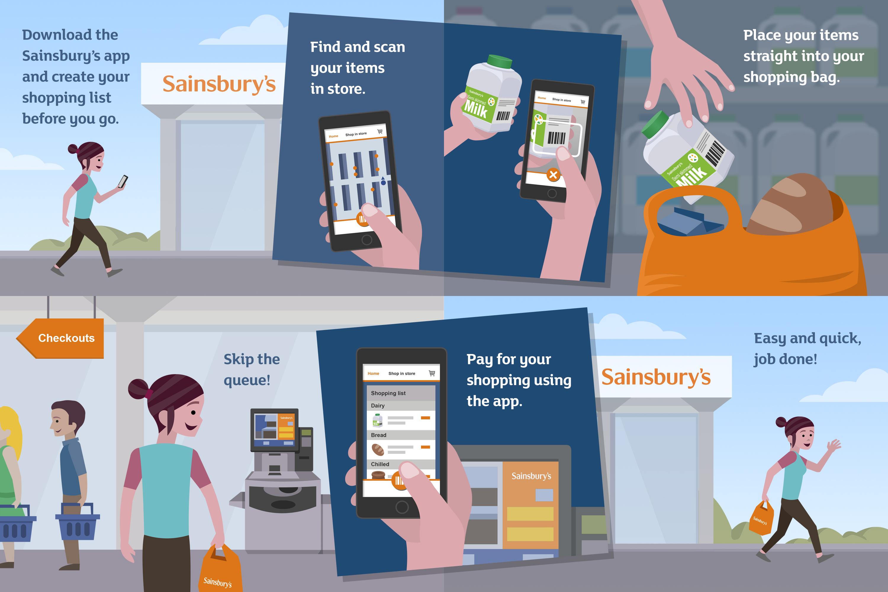 Sainsbury Planning Store Guide and Pay via Mobile App