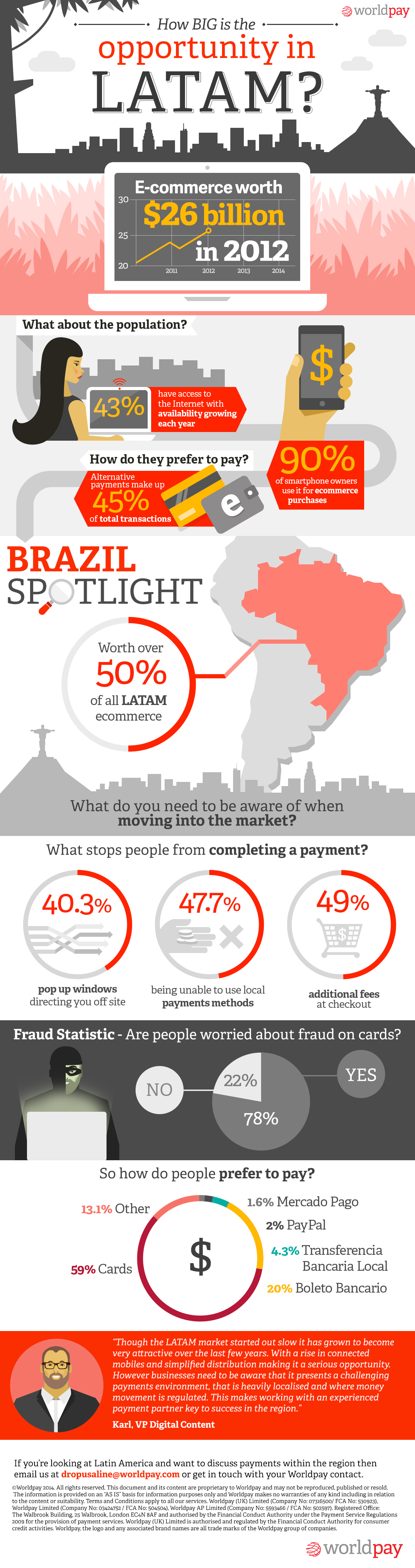 Infographic: 90 per cent of Latin Americans Smartphone Owners Use mCommerce