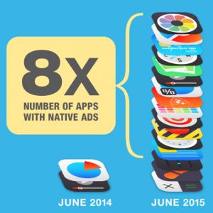 MoPub ad graph