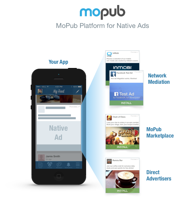 MoPub Expands Native Advertising Capabilities