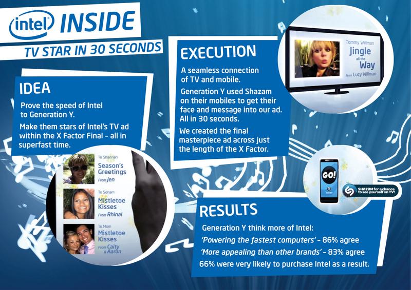 OMD UK Intel: Intel Inside - LIVE