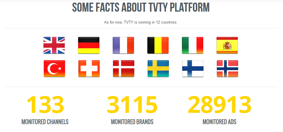 Ad Syncing Tech Startup TVTY Raises $4.5m