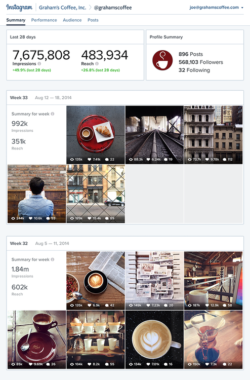 Instagram Unveils New Business Tools for Brands