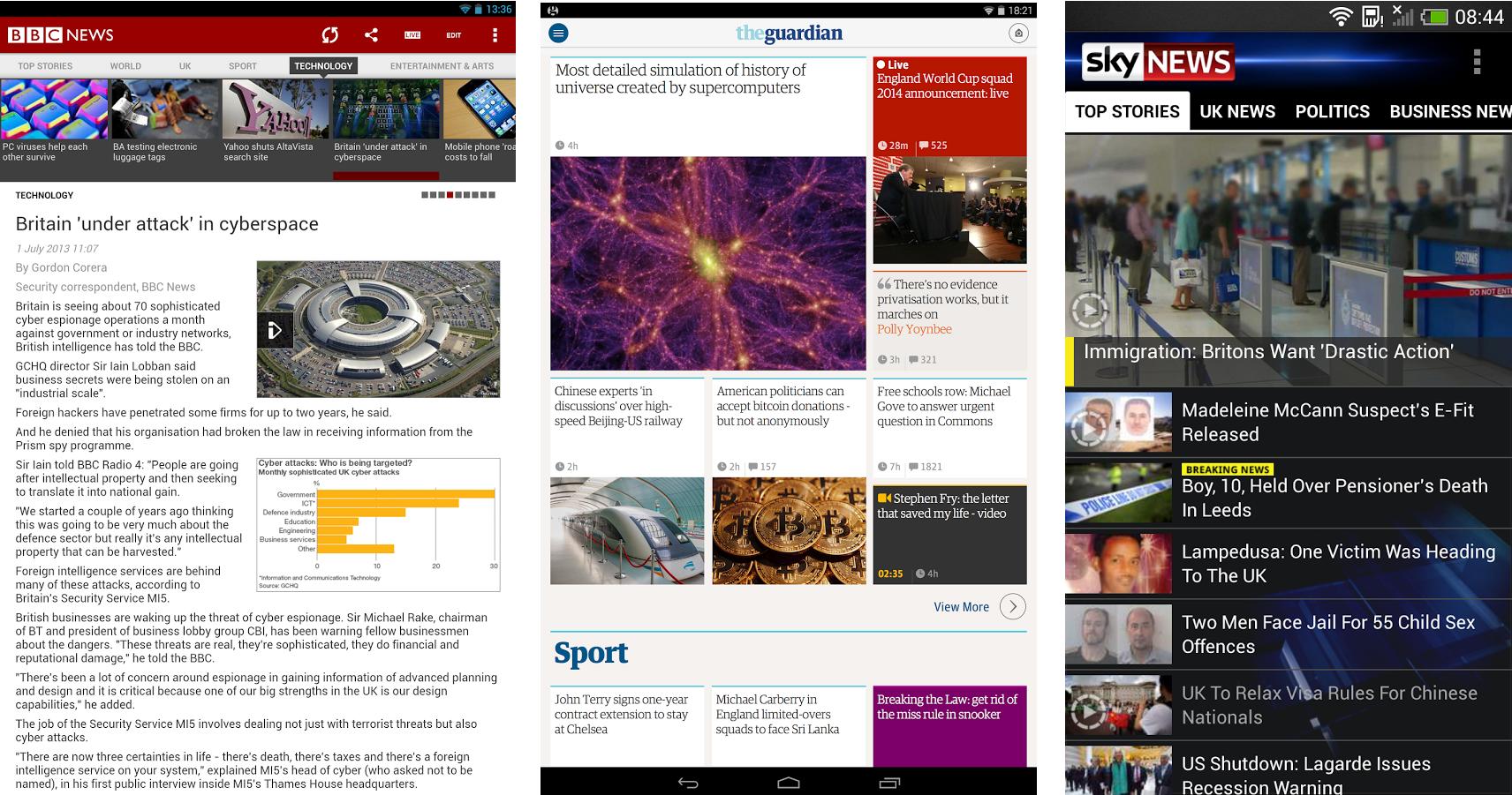 Digital News Overtakes Newspapers In Popularity