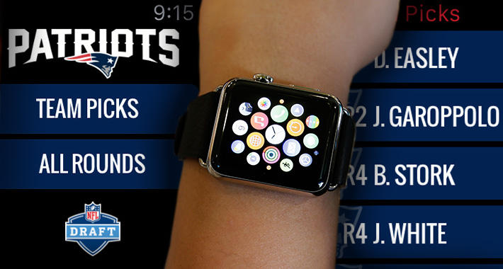 Apple Watch Sales Tank