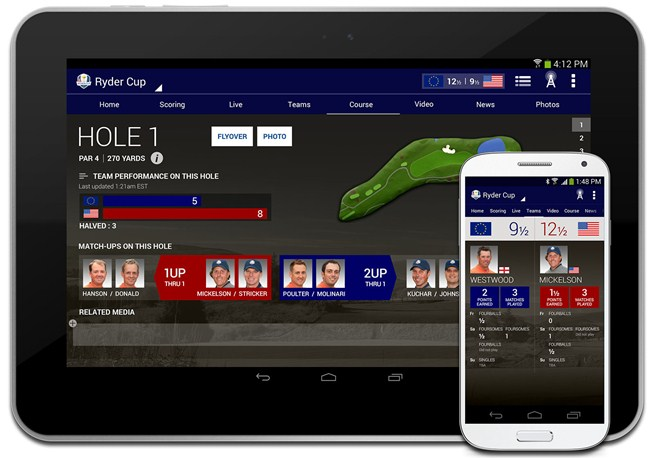Ryder Cup Embraces Multi-platform Viewing with Samsung Apps
