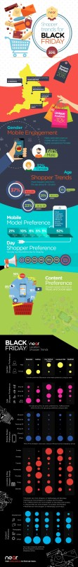 Infographic: Social Apps Lead the Way on Black Friday