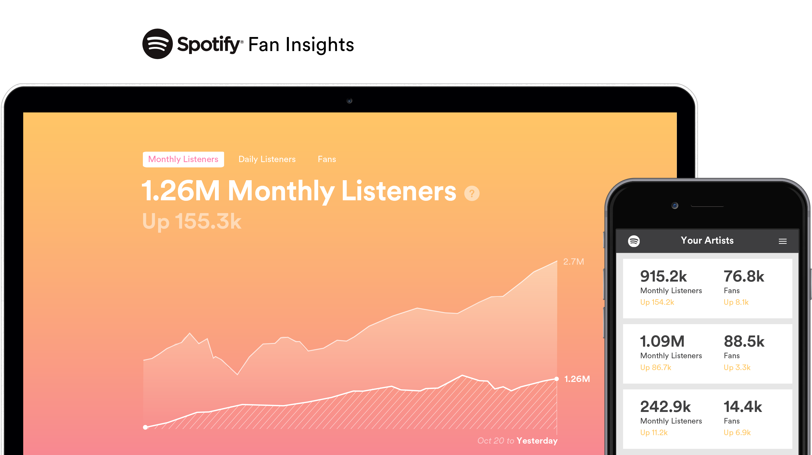 Spotify Opens Up its Data Firehose to Artists