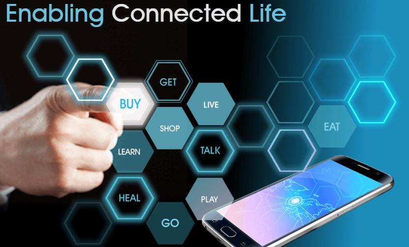NTT Docomo Launches Docomo Digital mCommerce Platform Business