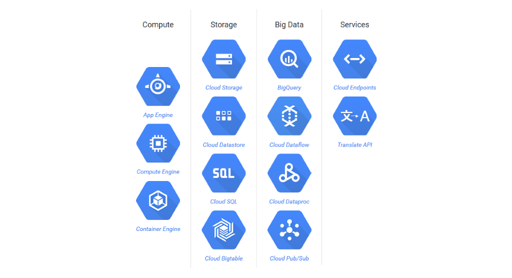 Apple Switches from Amazon to Google Cloud Services