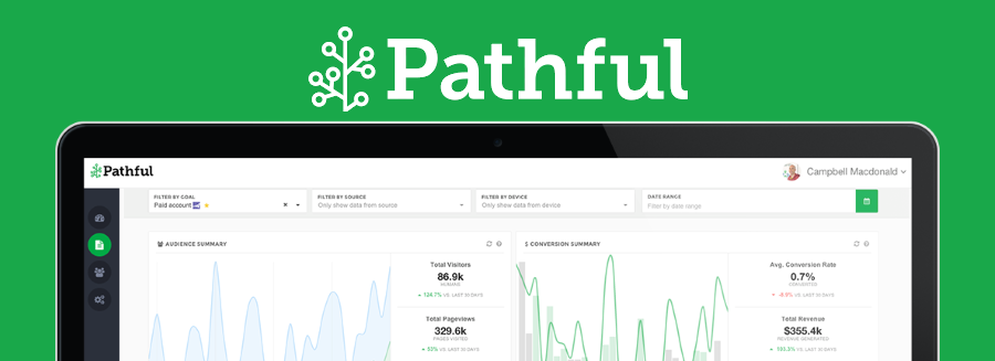 Mobify Buys Machine Learning Firm Pathful