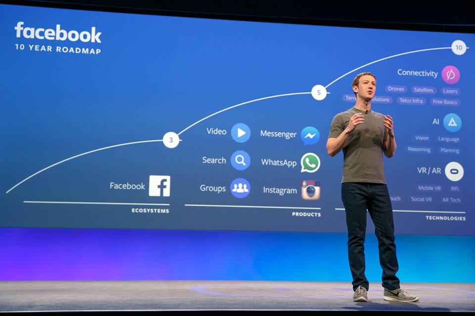 Facebook Posts $2.3bn Profits for Q3, Talks Ad Load Issues and Messaging Opportunities