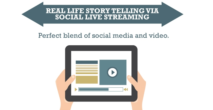 Infographic: 2016's Top Video Marketing Trends