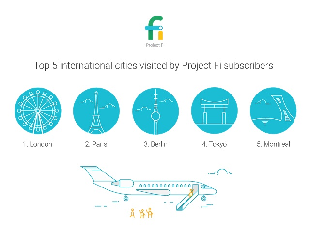 Google Expands Project Fi Mobile Network to 135 Countries
