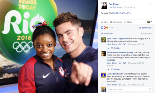 Zac Efron's post with gymnast Simone Biles was the most 'loved' post using Facebook's Reactions tool