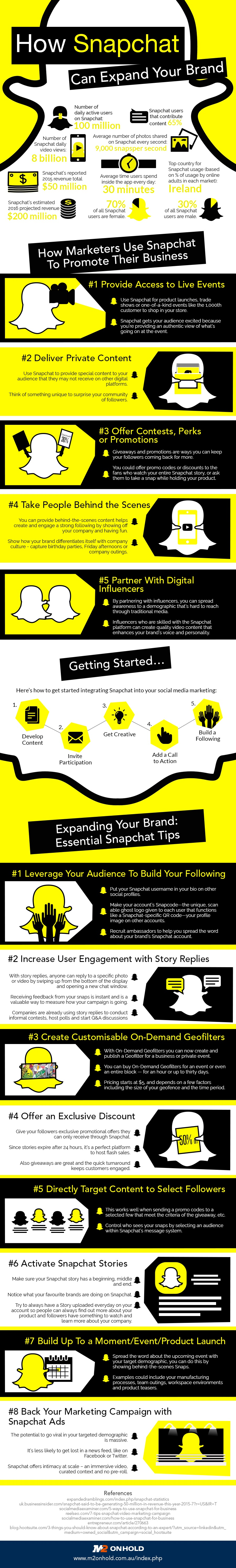 Infographic: How Snapchat Can Expand Your Brand