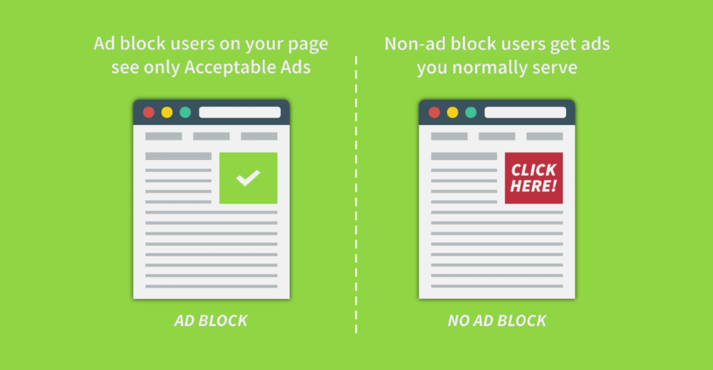 AdBlock Plus Launches Ad Platform