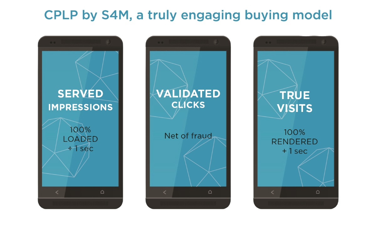 Mobile Ad Fraud: The Way Forward