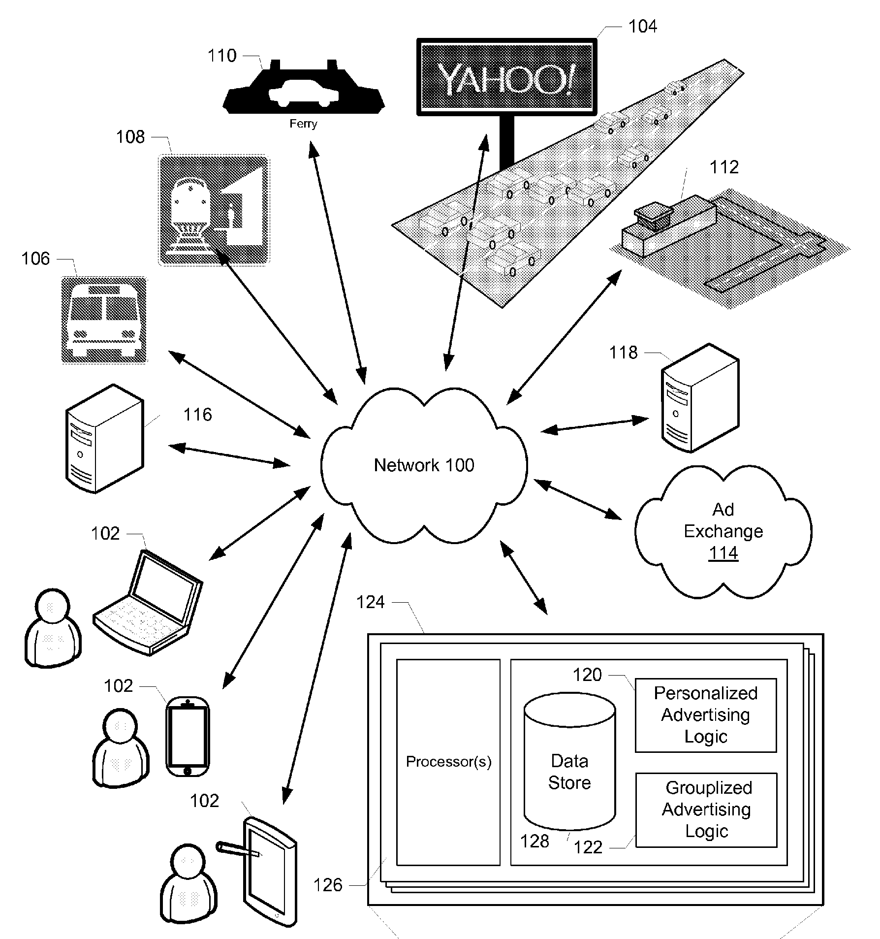 Yahoo Patents Smart Billboard, Using Cameras and Microphones for Ad Targeting