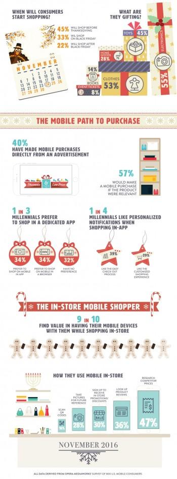 Opera Christmas infographic