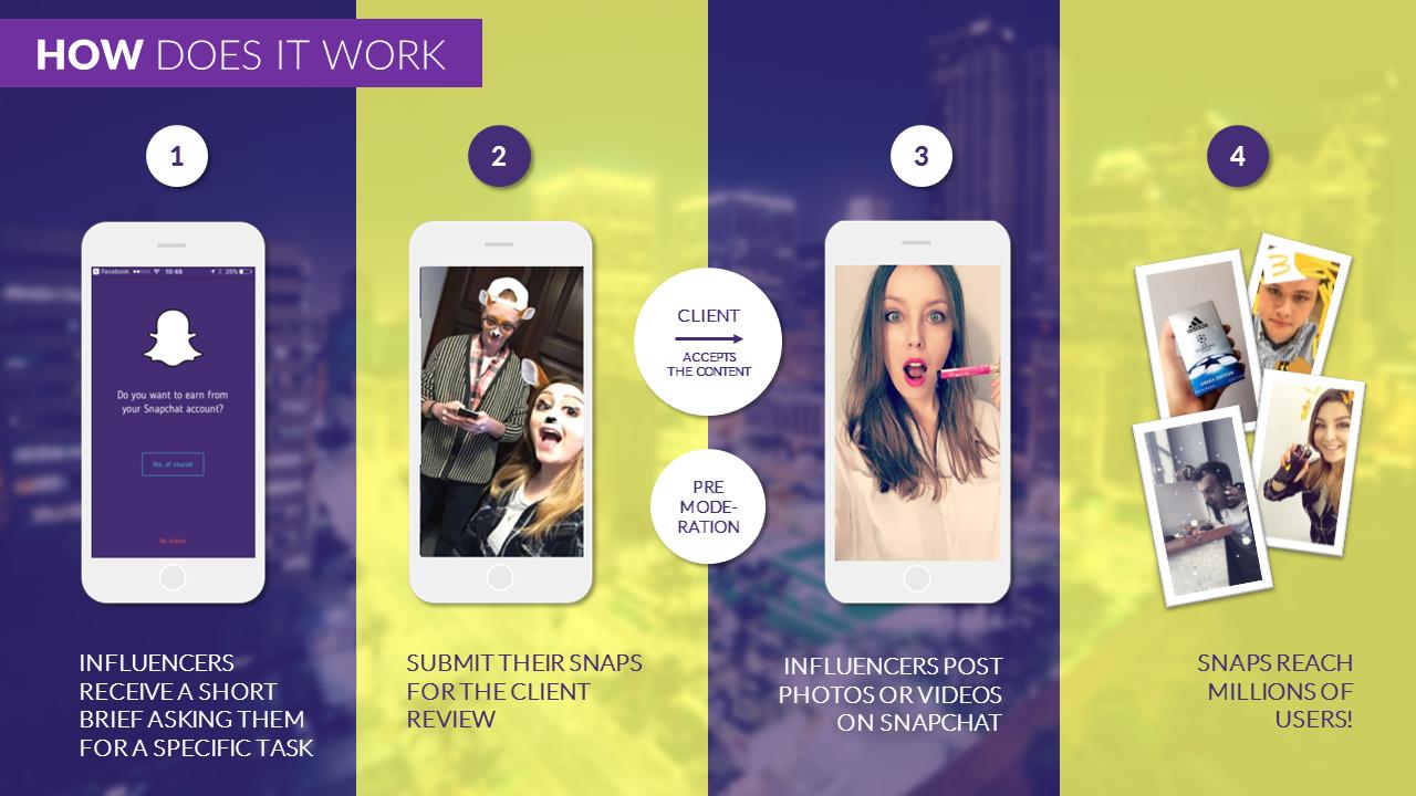 IndaHash Automates Social Influencer Marketing on Snapchat