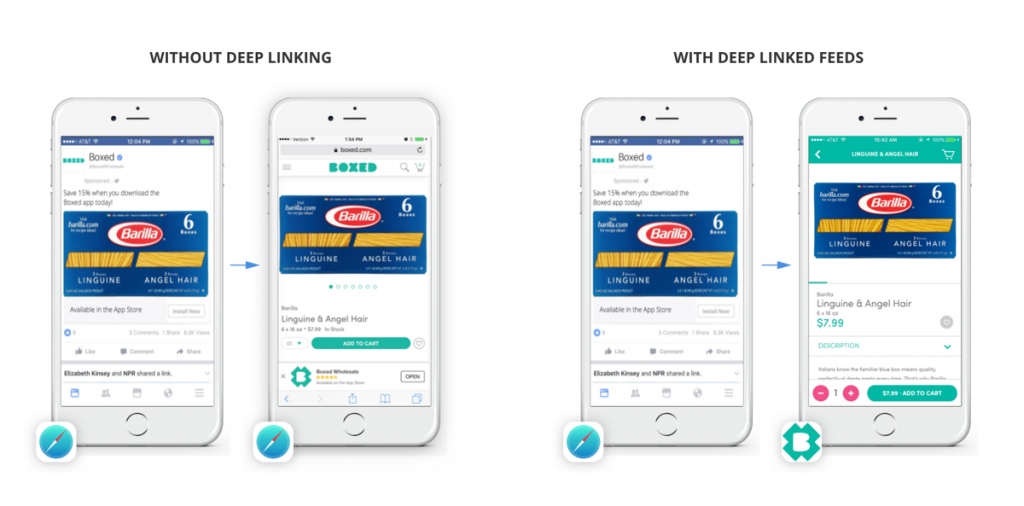 Branch Introduces Deep Linked Feeds for Dynamic Ads