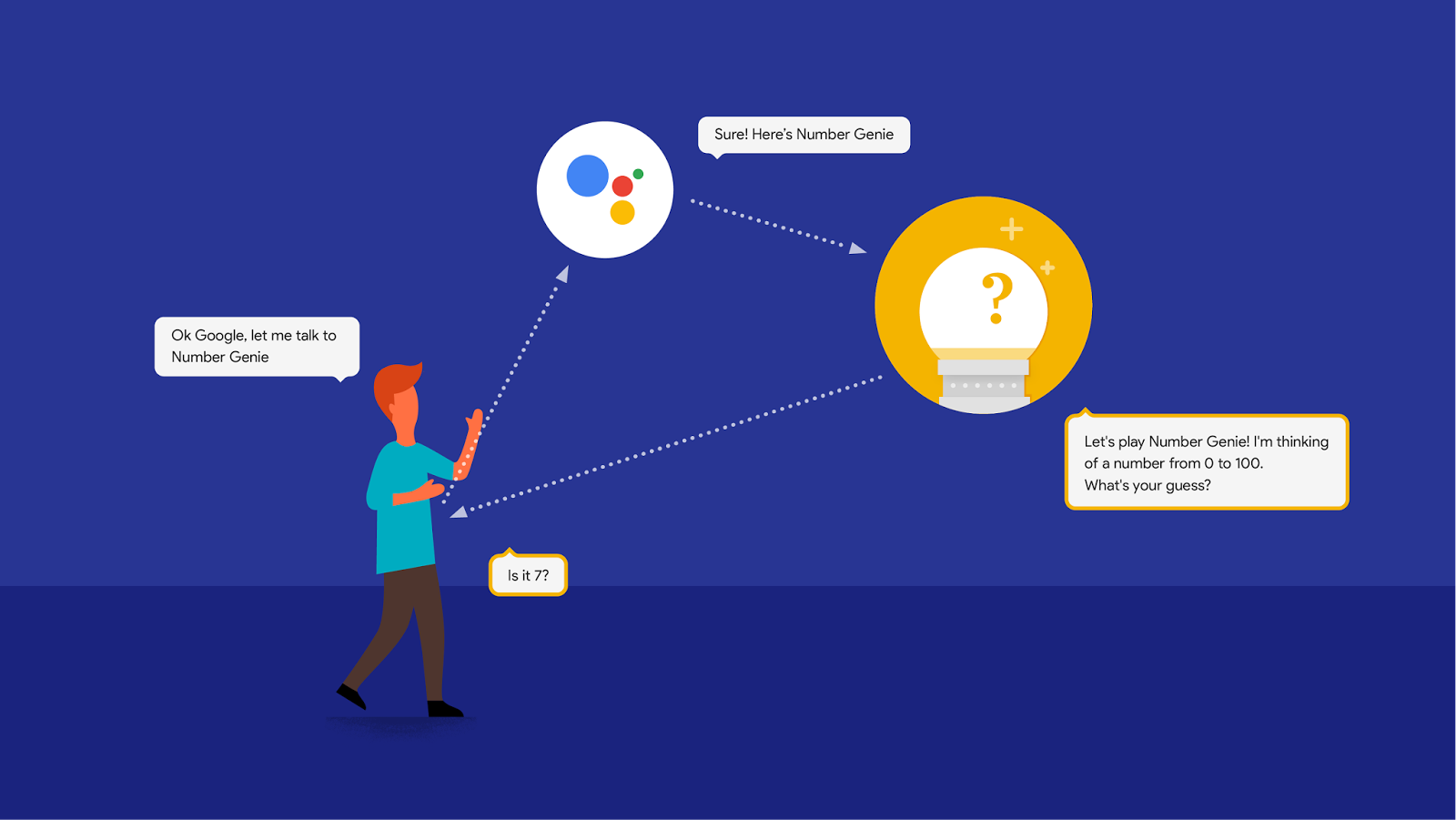 Google Opens Up Voice Assistant API