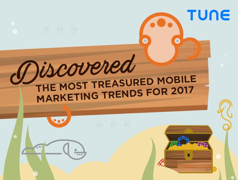 Discovered: The Most Treasured Mobile Marketing Trends for 2017
