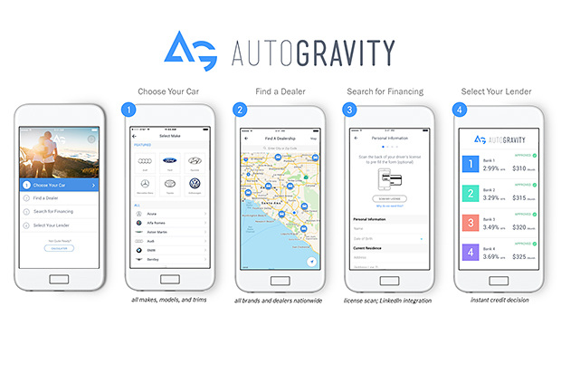 Daimler Invests Millions in Vehicle Leasing app AutoGravity