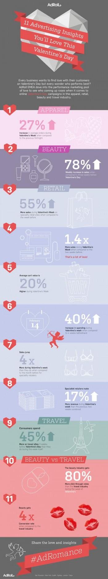 V Day Infographic