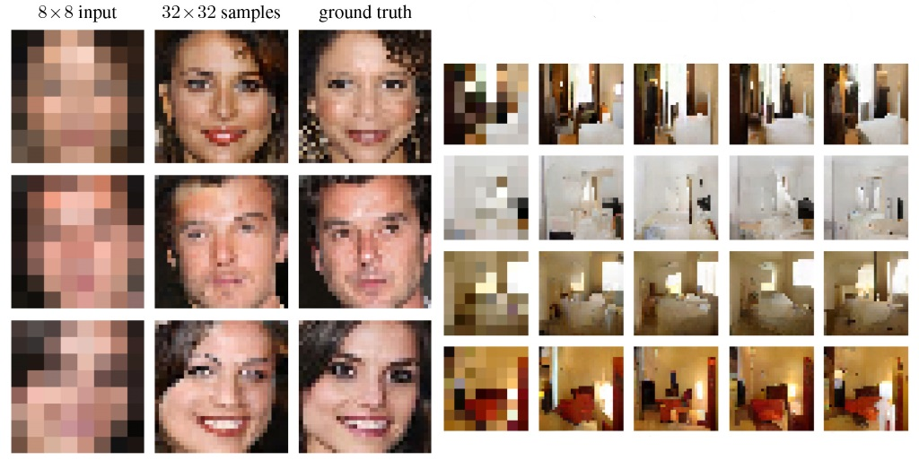 google brain zoom enhance