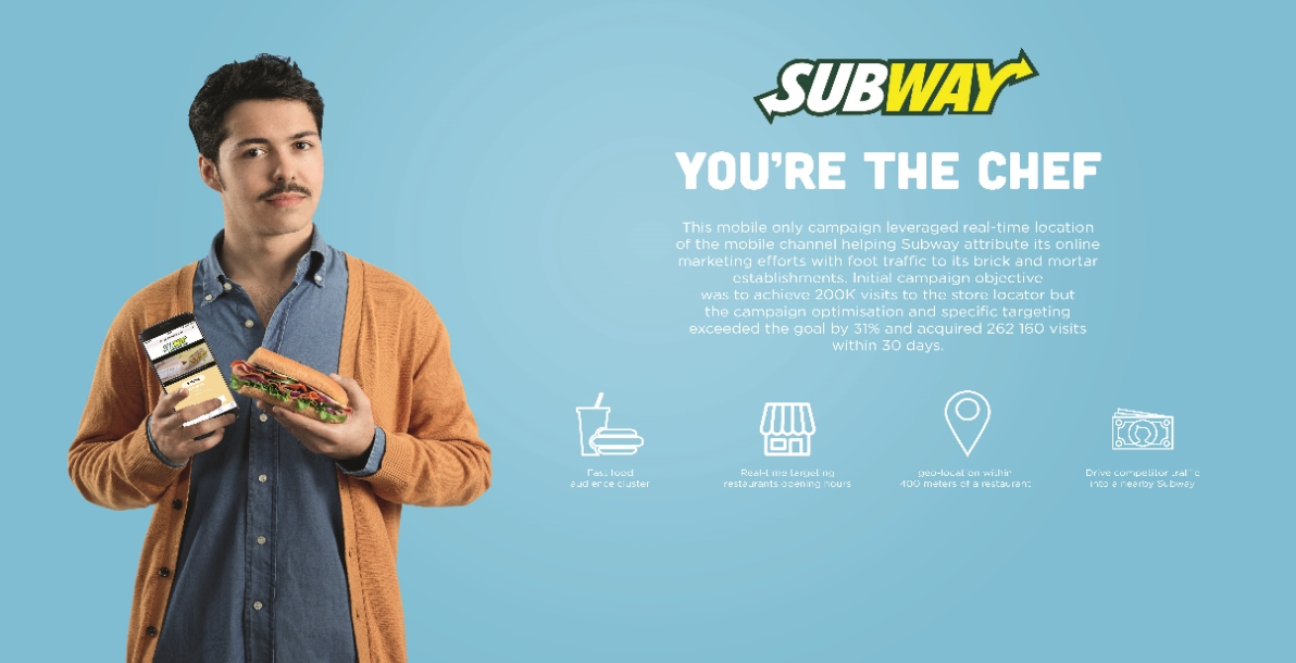 You're the Chef (S4M + Subway)
