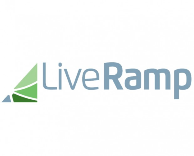 LiveRamp introduces solutions for publishers