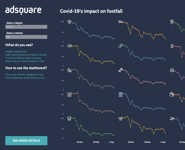 Adsquare launches Footfall Monitor to enable marketers to assess COVID-19's impact