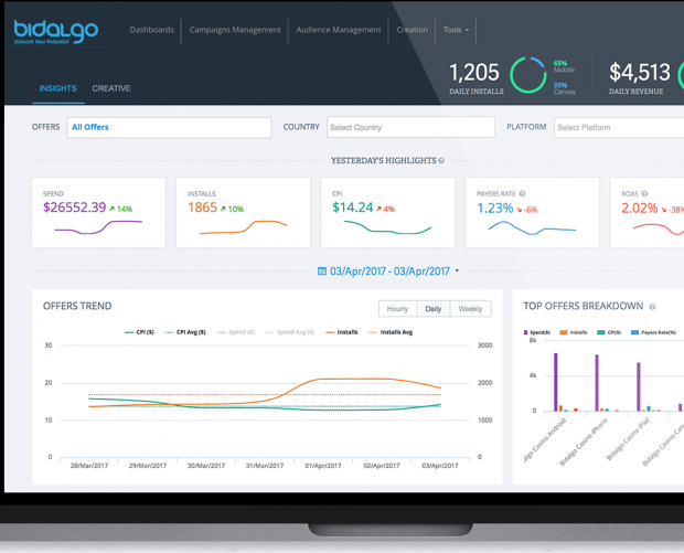 Bidalgo launches self-serve solution for Google Universal App Campaigns