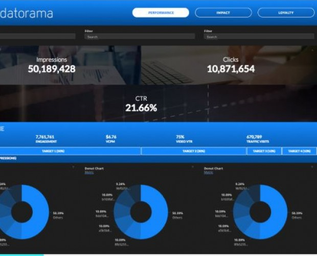 Salesforce to acquire Datorama