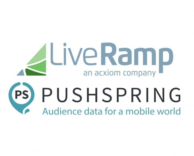 Acxiom's LiveRamp and PushSpring expand partnership to deliver better experiences for consumers