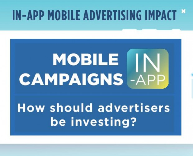 Infographic: Interstitial and MPU in-app formats effective in driving traffic