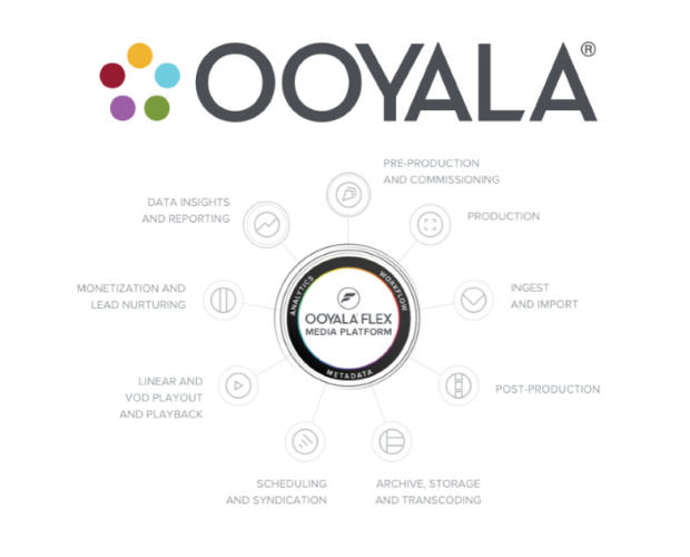 Ooyala launches Flex Media Platform to simplify video operations