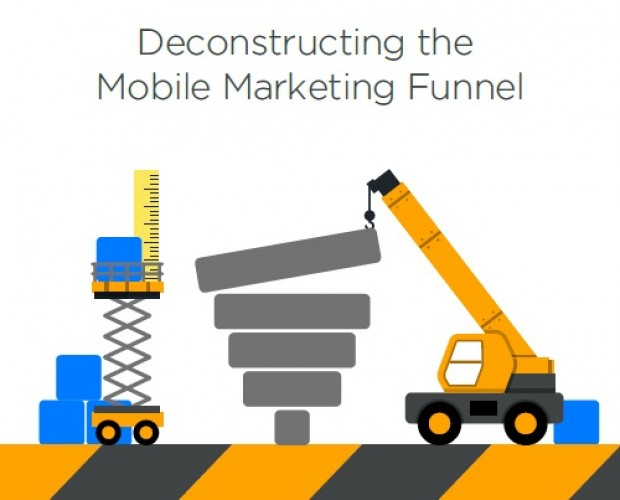 Deconstructing the Mobile Marketing Funnel