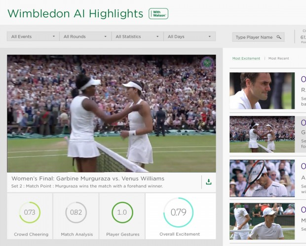 IBM and Wimbledon deploy emotion-detecting AI to build highlights